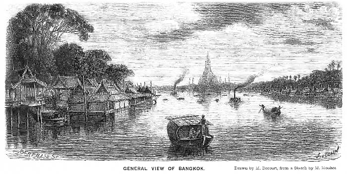 View on Bangkon in 1859